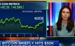 """Hàng loạt """"cá voi"""" đổ xômua Bitcoin khi giá vọt lên 50.000 USD"""