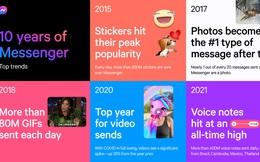 Messenger tròn 10 tuổi, ra mắt 10 nhóm tính năng sản phẩm mới