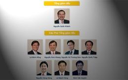 Ghế Tổng giám đốc Petro Vietnam đã có chủ mới