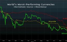 Đồng tiền nào giảm giá 'thảm' nhất năm 2014?