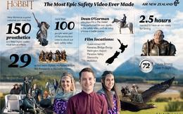 Choáng với clip hướng dẫn an toàn bay sáng tạo của Air New Zealand