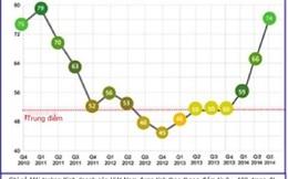 Nhờ FTA, chỉ số môi trường kinh doanh của Việt Nam tăng vọt