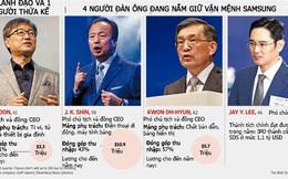 Ai sẽ là người phải ra đi khi Samsung tính chuyện cải tổ nhân sự cấp cao?