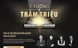 Ngành hàng tiêu dùng Việt và tiềm năng phát triển