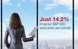 Vì sao Mỹ không có nhiều CEO nữ?