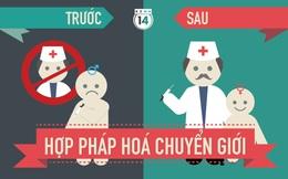Infographic: Việt Nam trước và sau khi hợp pháp hóa chuyển giới