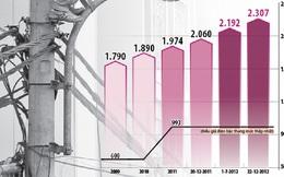 Bộ trưởng Bùi Quang Vinh: Giá điện có thể điều chỉnh sau Tết