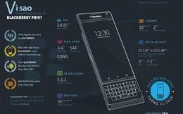 Vì sao BlackBerry Priv làm cả thế giới xôn xao?