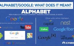 """Google có ý đồ gì với cái tên """"ALPHABET""""?"""