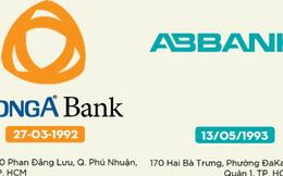 [Infographic] DongABank - ABBank: Kẻ tám lạng, người nửa cân