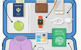 [Infographic] Cách đóng gói hành lý xách tay thông minh