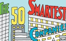 Những công ty thông minh nhất thế giới năm 2015