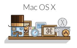 Lịch sử hệ điều hành Apple OS X qua hình ảnh vui nhộn