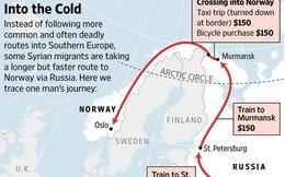 Đường vào châu Âu qua Bắc Cực của dân di cư Syria