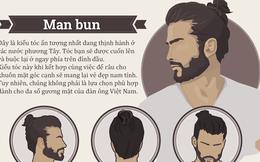 [Infographic] Những kiểu tóc được ưa chuộng nhất dành cho các quý ông
