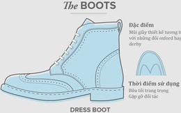 [Infographic] Tất cả những điều cần biết về các loại giầy da nam giới