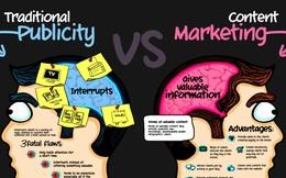 [Infographic] 5 quy tắc để content marketing cuốn hút người dùng
