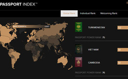 """Hộ chiếu Việt Nam """"mạnh"""" thứ bao nhiêu thế giới?"""