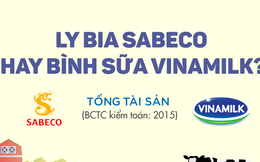 [Infographic] Ly bia Sabeco hay bình sữa Vinamilk?