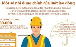 Những quyền lợi được hưởng mà người lao động nên biết
