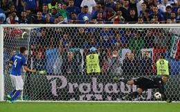 Bí kíp công nghệ giúp tuyển Đức bất bại trong loạt penalty
