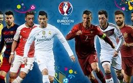 Để xuất hiện trên VTV 30 giây tại Euro 2016, bạn có thể phải bỏ ra tới 350 triệu đồng