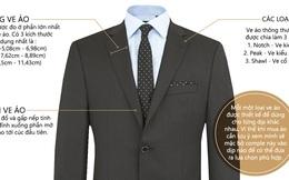 [Infographic] Bí kíp này sẽ giúp các quý ông chọn được bộ comple ưng ý nhất