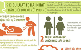[Infographics] 9 điều luật tệ hại nhất phân biệt đối xử với phụ nữ