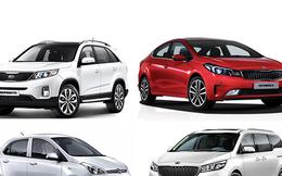 Những mẫu ô tô nào giảm giá nhiều nhất mùa cuối năm?