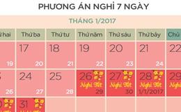 Bộ Lao động chính thức thông báo lịch nghỉ Tết 2017