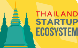 """Thiên đường tình dục Phuket cũng khởi nghiệp, mục tiêu là """"Thành phố thông minh"""""""