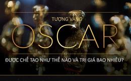 [Infographic] Những sự thật thú vị về tượng vàng Oscar