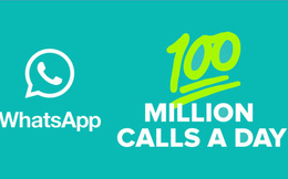 WhatsApp đạt mốc 100 triệu cuộc gọi một ngày, đe dọa Skype