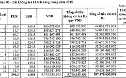 Sau kiểm toán, Vietcombank sẽ trả lãi cho mỗi khách hàng hơn 1.000 đồng