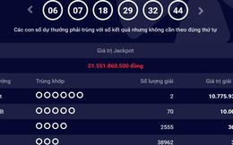 2 vé số cùng trúng Jackpot 21,6 tỷ đồng