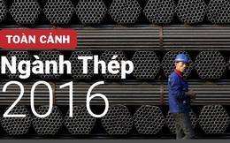 [Infographic] Toàn cảnh ngành thép năm 2016