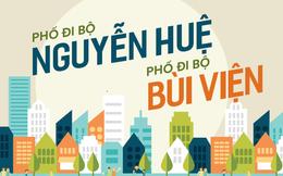 Infographic: Những điểm khác biệt giữa phố đi bộ Nguyễn Huệ và Bùi Viện