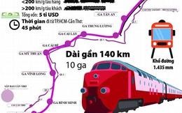 Diện mạo đường sắt TP.HCM - Cần Thơ ra sao?