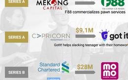 Start-up Việt lập kỷ lục khi huy động được 205 triệu USD trong năm 2016
