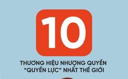 """[Infographic] 10 thương hiệu nhượng quyền """"quyền lực"""" nhất thế giới"""