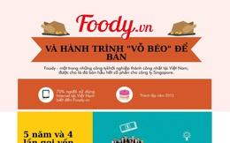 """Foody và hành trình """"vỗ béo"""" để bán"""