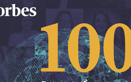 [Infographic] 100 phụ nữ quyền lực nhất thế giới