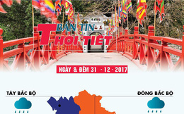 Tết Dương lịch 2018: Hà Nội hết mưa , TP.HCM nắng 32 độ C