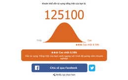 Dân mạng đang nháo nhào kiểm tra vốn từ vựng Tiếng Việt, còn bạn đã làm chưa?
