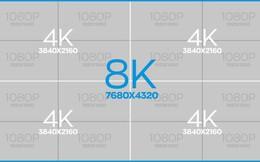 8K TV: Mọi thứ bạn cần biết về tương lai của TV