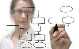 Muôn hình muôn vẻ 'quy trình' của doanh nghiệp SME