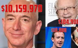 Những CEO hàng đầu nước Mỹ mạnh tay chi tiền túi cho cuộc bầu cử giữa nhiệm kỳ ra sao?
