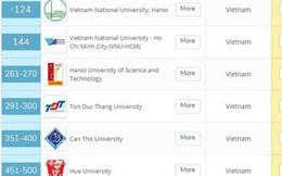 QS công bố danh sách 7 trường Đại học tốt nhất Việt Nam, lần đầu tiên có trường lọt top 124 Châu Á