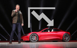 Hội đồng quản trị của Tesla thất bại thảm hại