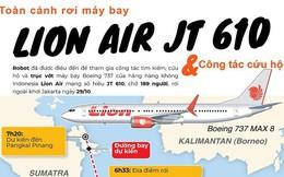 Toàn cảnh rơi máy bay Lion Air JT610 chở 189 người và công tác cứu hộ